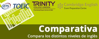 TOEIC & TOELF Courses